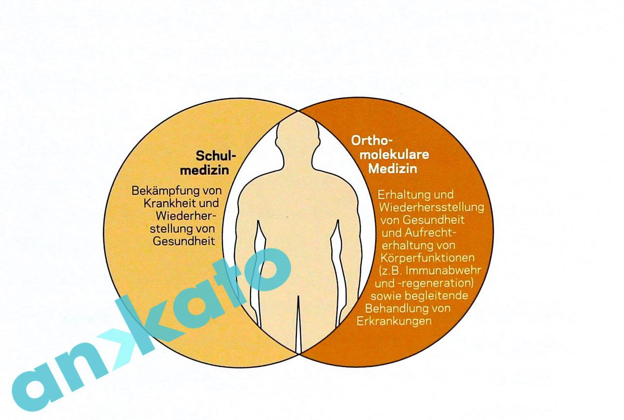 orthomolekulare Ernährungsmedizin
