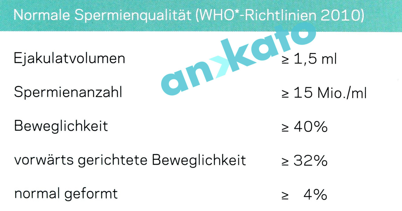 Orthofertil Spermienqualität